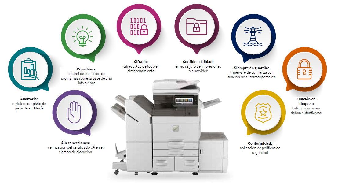 impresora-sharp